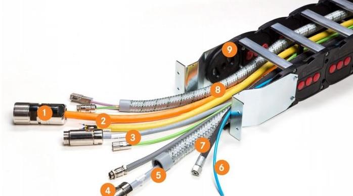 ÖLFLEX® CONNECT CHAIN — новый подход Lapp Group в области готовых кабельных решений