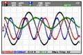 Fluke представляет четырехканальный осциллограф ScopeMeter® 190 серии II Планка производительности переносных осциллографов стала выше!