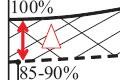 Повышение эффективности эксплуатации кабельных линий 0,4\u002D10 кв для сокращения потерь электричества