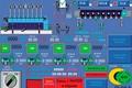 Модернизация автомата розлива сырья на базе ПЛК Unitronics