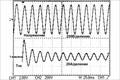 Технология синхронного включения и выключения электромагнитных реле