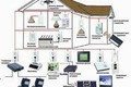 Основа «умного дома»