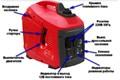 Подключение инверторного генератора к дому