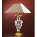 Настольные лампы Banci 55.4467