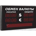 Уличное табло курсов валют Импульс-306-2x2-S6x64-EY2