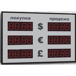 Уличное табло курсов валют Импульс-306-3x2-ER1