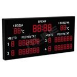 ITLINE SPORT-SM-1.4-in Спортивное табло для бассейна