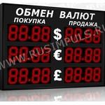 Импульс-313-3x2xZ4-EW2 Уличные табло валют 4 разряда
