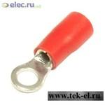 Клеммы тип *o* изолированные RVM1.25-3.7 red (от 1000 шт.)