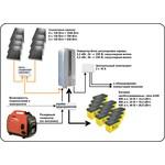 Солнечная электростанция - электроснабжение дома СЭС-810/48-220
