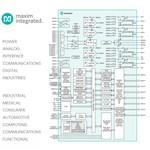 MAX1672EEE+ - микросхема