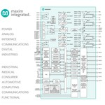 DS3231M+TRL - микросхема