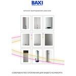 Котел BAXI ECO Four 1.14 - газовый одноконтурный с естественным отводом