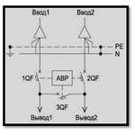 Шкаф автоматического ввода резерва (ШАВР-315.3.4.1.0.0.0)