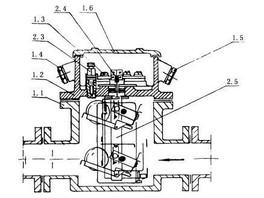 Путевой гидравлический домкрат ДГ-10.  Схема РЗТ-50, РЗТ-80.