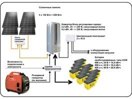 солнечная батарея схема подключения - Всемирная схемотехника.