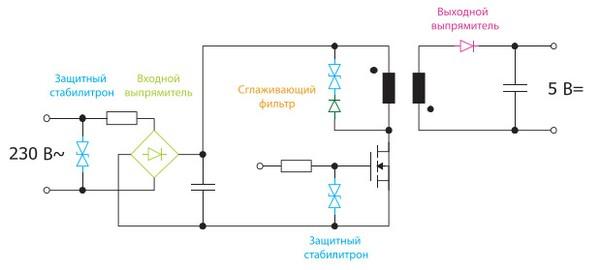 Бытовые электроприборы и