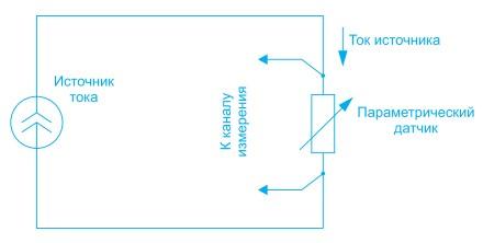 Реализация коммутаторов цифровых и аналоговых датчиков с помощью ИС контроллера телеметрии LX7730 от компании Microsemi