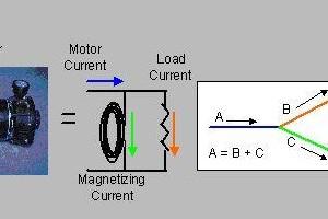 О компенсации реактивной мощности электродвигателей переменного тока