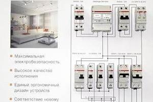 Обзор форума DIY в рамках MosBuild. Российские потребители всё больше «делают сами»