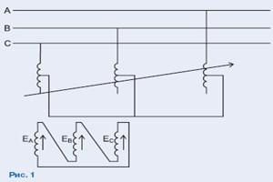 Симметрирование напряжения в электрических сетях