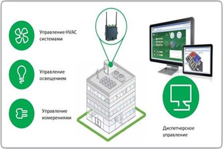 Решение SmartStruxure Lite Solution от Schneider Electric