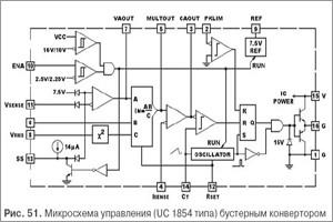 Микропроцессорные реле защиты. Как они устроены? Часть V, заключительная