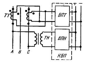 Характеристики входных цепей комбинированных блоков питания (часть 2)