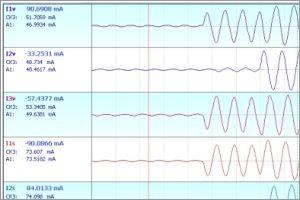 Анализ работы дифференциальной защиты трансформатора при помощи программы «FastView» 4.2