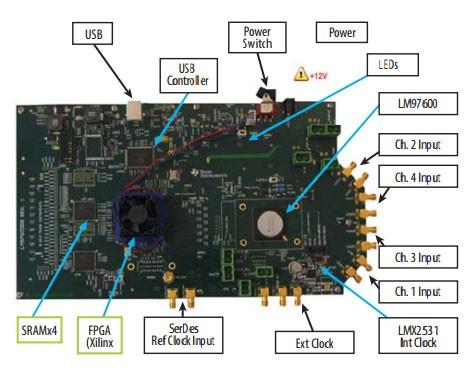 Высокопроизводительный 4\u002Dканальный многорежимный АЦП LM97600 компании Texas Instruments