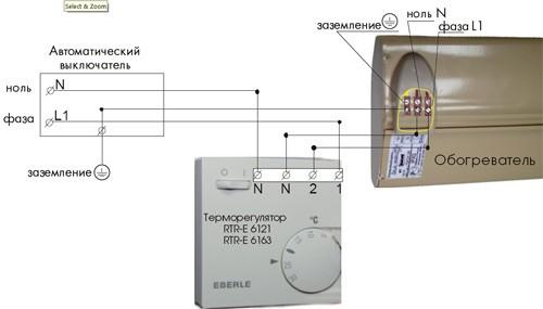 инфракрасное отопление - электрические ик обогреватели.  ПРОДАМ.