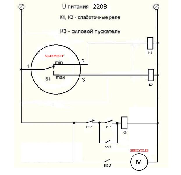 Манометры электроконтактные ДМ-2005, ДМ-2010, ЭКМ-1.  ПРОДАМ.