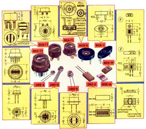 Справочник по транзисторам и тиристорам
