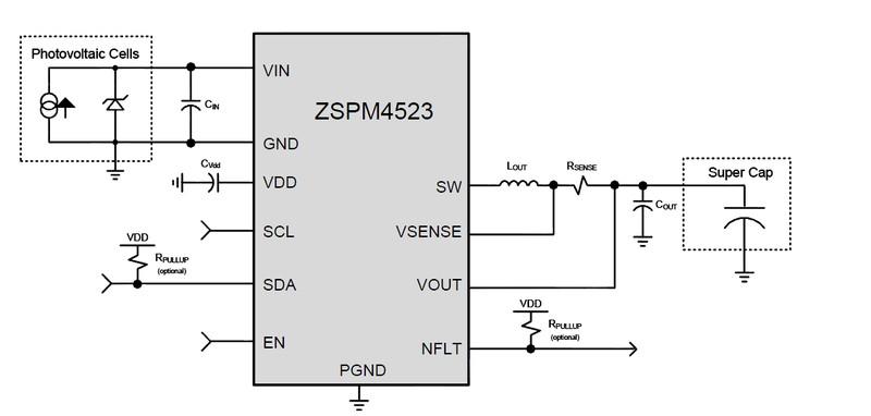 Интегральные схемы ZMDI
