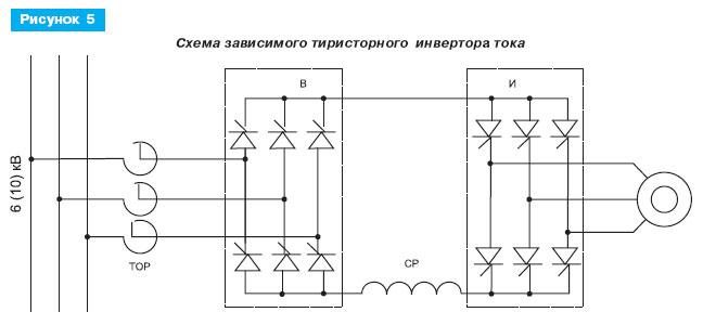 Схема зависимого тиристорного