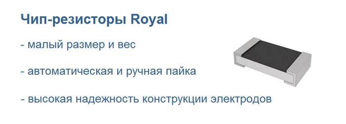 Чип-резисторы Royal