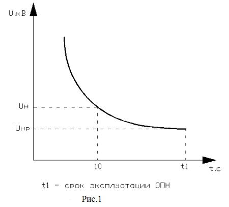 Условные обозначения в электрических схемах: графические и буквенные по 41