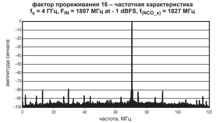 Bezlicenzionnyj_vysokoskorostnoj_ACP_LM15851_5
