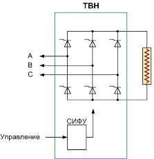 тиристорные и транзисторные преобразователи