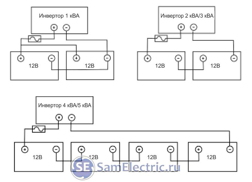 Схема подключения аккумуляторов к инверторам различной мощности