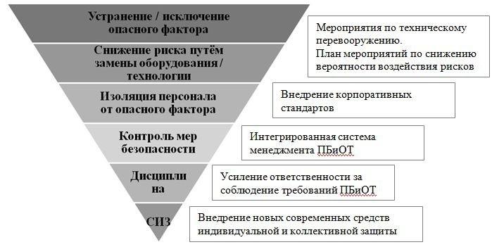 Электробезопасность в исследовательских лабораториях обучение электробезопасности в тольятти