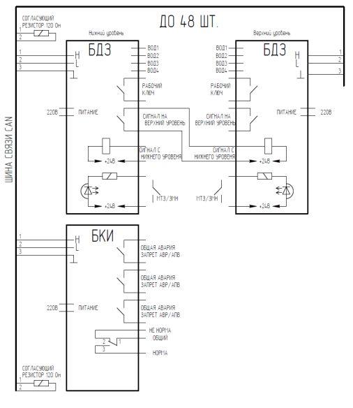 Рис. 1 Функциональная схема
