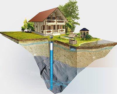 Модели уровнемеров для небольших скважин