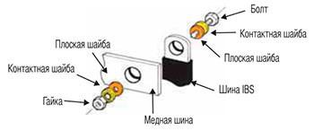 Крепление медной изолированной шины
