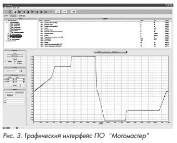 Графический интерфейс ПО «Мотомастер»