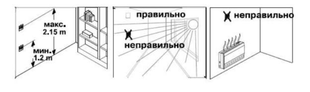 Выбор места установки датчика движения в комнате