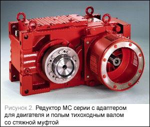 Редуктор МС серии с адаптером для двигателя и полым тихоходным валом со стяжной муфтой