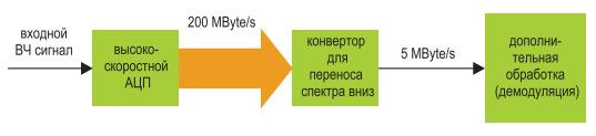 Bezlicenzionnyj_vysokoskorostnoj_ACP_LM15851_3