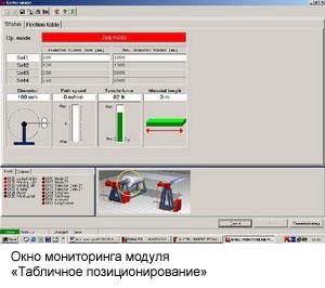 Окно мониторинга модуля «Табличное позиционирование»