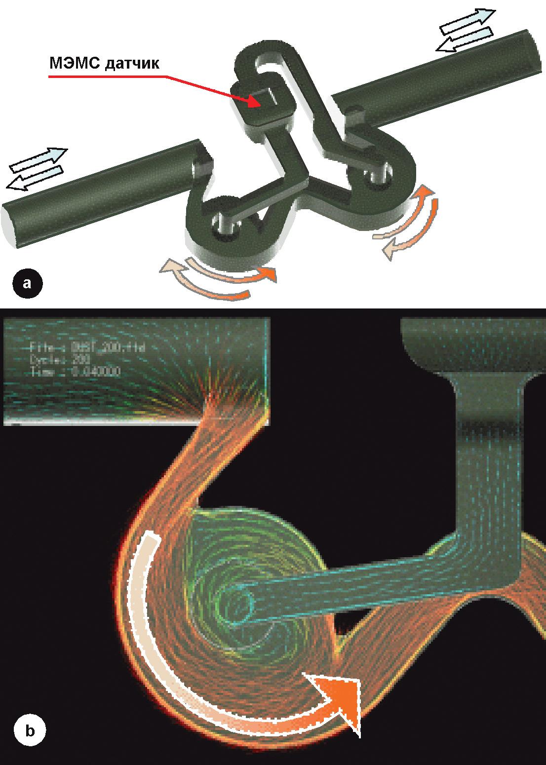 Рис. 5. Устройство двунаправленного пылевого фильтра в датчике D6F–PH